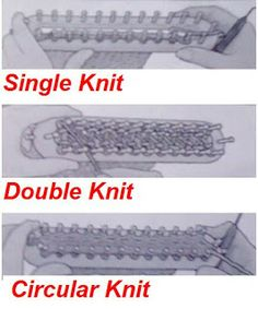 The Knifty Knitter: Knifty Knitter Types of Knit