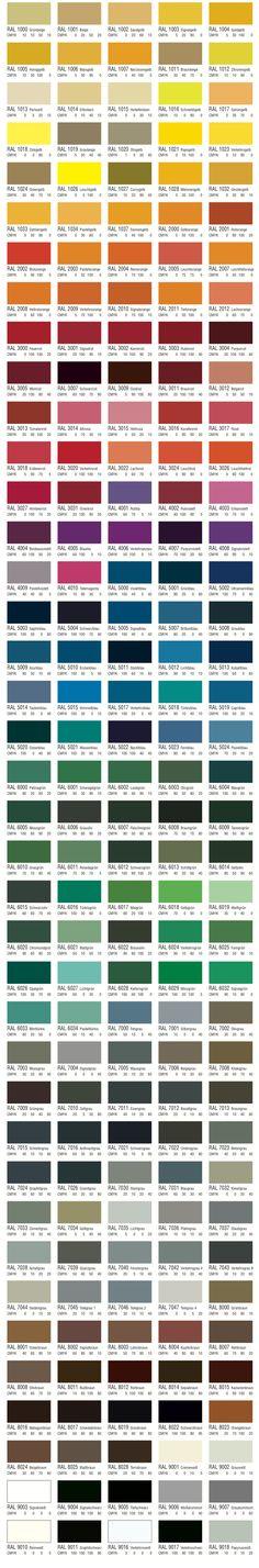 Tabella Colori Per Pareti.7 Fantastiche Immagini Su Tabella Colori Colori Colori