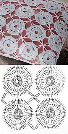 Breathtaking Crochet So You Can Comprehend Patterns Ideas. Stupefying Crochet So You Can Comprehend Patterns Ideas. Crochet Pillow Pattern, Crochet Motifs, Crochet Cushions, Crochet Tablecloth, Crochet Diagram, Crochet Chart, Crochet Squares, Crochet Doilies, Crochet Stitches