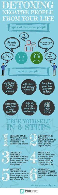 Desintoxicandose de la gente negativa...