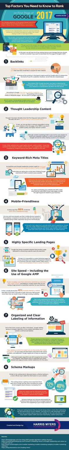 Top Factors You Need to Know to Rank on First Page of Google (Infographic)