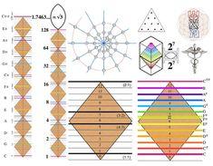 pythagorean tuning
