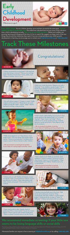 Baby milestones infographic