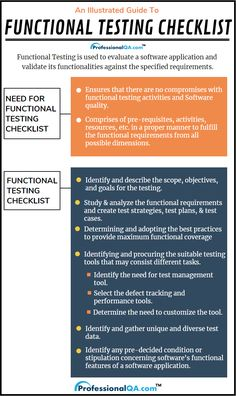 Functional testing is carried out to evaluate a software application and validating its functionalities against the specified functional specifications & requirements.Read complete functional testing checklist here. Computer Coding, Computer Technology, Computer Programming, Energy Technology, Computer Science, Medical Technology, Technology Gadgets, Manual Testing, Software Testing