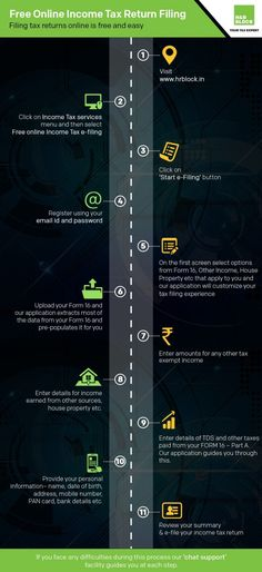 Free Online Income Tax Return Filing http://www.liveinfographic.com/i/free-online-income-tax-return-filing/ Tags: #infographic  #infographics #popular #pinterest #pinterestinfographics