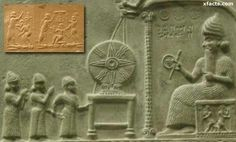 Zecharia Sitchin's key ideas and time line of ancient history