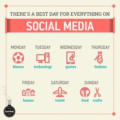 There's A Best Day For Everything Social Media Tips, Social Media Marketing, Sunday Humor, Technology Quotes, Food Crafts, Fashion Quotes, Good Day, Everything, Ads