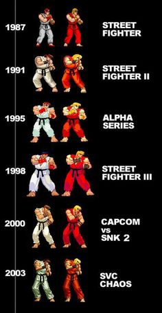 Ryu & Ken through the years. I like the Capcom vs. SNK 2 design the most.