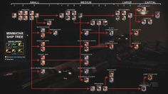 Minmatar ship tree Visual Aids, Eve Online, The Marauders, Black Ops, Battleship, Infographic, Infographics, Visual Schedules