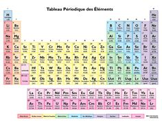 Periodic table of elements with names and symbols atomic mass number this color periodic table contains element names in french it also each s atomic number symbol urtaz Gallery