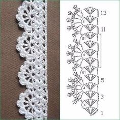 Crochet Boarders, Crochet Lace Edging, Crochet Motifs, Crochet Stitches Patterns, Crochet Diagram, Thread Crochet, Knitting Stitches, Crochet Crafts, Crochet Doilies