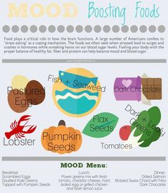 How food can affect our mood this holiday season. PLUS an infographic that helps you plan a mood boosting menu.