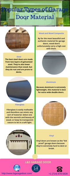 Here you will know the most popular garage door materials. Get an idea to choose the best material. Garage Door Design, Garage Door Repair, Garage Doors, Steel Doors, Wood Doors, Galvanized Steel, Infographics, Popular, Videos
