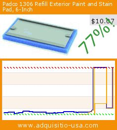 Padco 1306 Refill Exterior Paint and Stain Pad, 6-Inch (Tools & Home Improvement). Drop 77%! Current price $10.07, the previous price was $44.12. http://www.adquisitio-usa.com/padco-incorporated-usa/padco-1306-refill