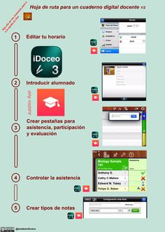 Evaluación con dispositivos móviles M Learning, Geo, Apps, Paths, Notebooks, Teachers, App, Appliques