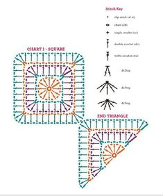 How to Crochet a Solid Granny Square Manta crochet diseño con motivo DISFRUTE ▷ Crochet Patrones Crochet Squares, Point Granny Au Crochet, Crochet Blocks, Granny Square Crochet Pattern, Crochet Diagram, Crochet Chart, Crochet Motif, Crochet Stitches, Crochet Patterns