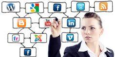 your social media marketing journey