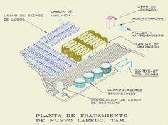 Tratamiento de Aguas Residuales de Nuevo Laredo