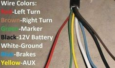 7 Way Trailer Plug Wire Colors, Seven Wire Trailer Diagram - automobil Work Trailer, Trailer Plans, Trailer Build, Utility Trailer, Trailer Light Wiring, Trailer Wiring Diagram, Home Electrical Wiring, Heart Electrical, Electrical Projects