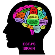 MBTI in Real Life - ESFJ  WHY IS THIS SO ACCURATE?