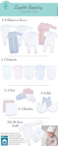 88e9c7722 24 Best Baby Gift Registries images | Pregnancy, Baby registry items ...