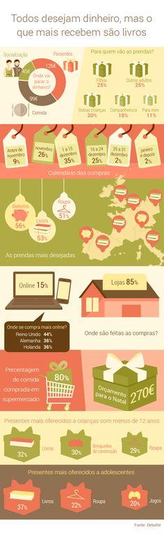 Infografia - Natal