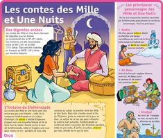 Fiche exposés : Les contes des Mille et Une Nuits French Teacher, French Class, Teaching French, Reading Skills, Writing Skills, Learn French Beginner, Study French, Cultura General, French Phrases