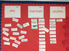 The staff is solution-minded! They post Wins, Challenges, and Solutions in the teacher workroom.