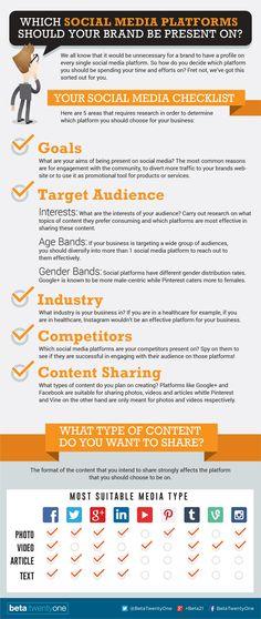 Which social platform suits your business? #SMM #digitalmarketing #infographic #socialmedia