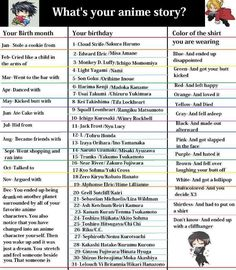 I danced with zero and made out afterward.<---- I was on a strange planet surrounded by all my favorite anime characters (I was an anime character myself) when I woke up to find Alphonse Elric sleeping by me then we made out. Birthday Scenario Game, Birthday Games, Otaku Anime, Manga Anime, Anime Meme, Rangiku Matsumoto, Zero Kiryu, 鋼の錬金術師 Fullmetal Alchemist, Nate River