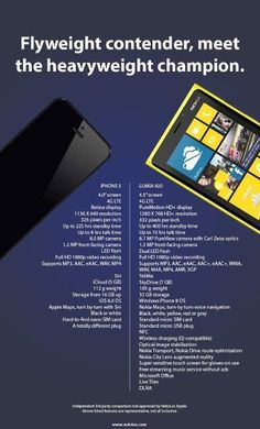 Nokia vs Apple.... My next phone no joke