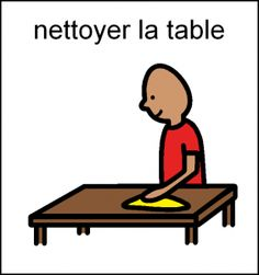 1000 images about pictogrammes on pinterest free french for Nettoyer table en verre