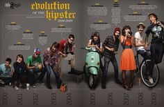 The Evolution of the Hipster 2000-2009, So this is how it happened.