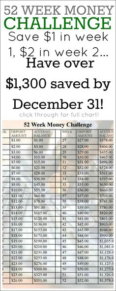 52 Week Money Saving Challenge -- Save $1,378 in a year!