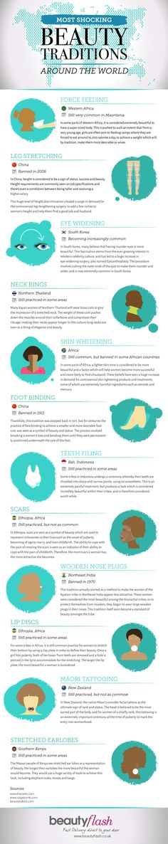 Most Shocking Beauty Traditions Around The World #Infographic #Beauty #Travel