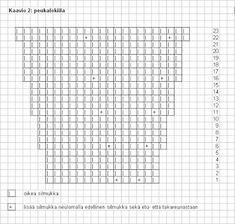 Pia Tuonosen neuleblogi: Ruskakäsineiden ohje Math, Words, Math Resources, Horse, Mathematics