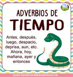 Using the News Media to Learn Spanish Better – Learn Spanish Spanish Grammar, Spanish Vocabulary, Spanish Language Learning, Spanish Teacher, Teaching Spanish, Spanish Phrases, Bilingual Classroom, Classroom Language, Spanish Lesson Plans