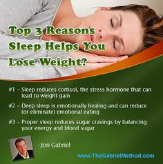 #TheGabrielMethod Top 3 Reasons why sleep helps you lose weight! https://www.TheGabrielMethod.com