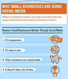 Why Small Businesses Are Using Social Media #smallbiz