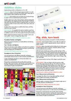 Linking visual arts to the Australian Mathematics Curriculum. Free download.
