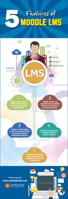 5 Features of Moodle LMS [Infographic]