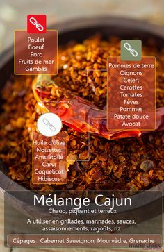 How to use Cajun spices Marinade Sauce, Yummy Food, Tasty, Tips & Tricks, Food Science, Food Facts, Dressing, Veggie Recipes, Food Inspiration