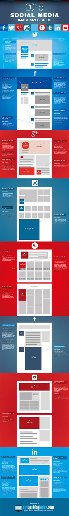 Create Perfect Social Media Profiles and Posts With This Image Size Guide #Infographic
