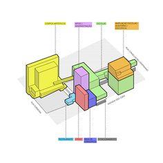 Imagem 23 de 30 da galeria de Praça das Artes  / Brasil Arquitetura. Diagrama de…