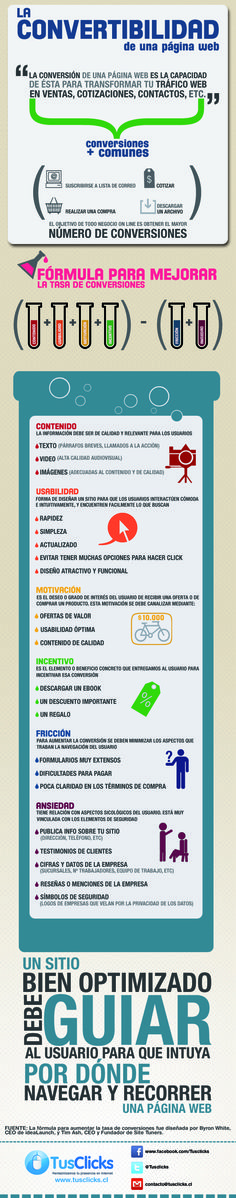 la convertibilidad de una pgina web infografia infographic marketing internet