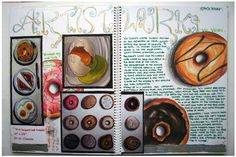 Cakes - sketchbook GCSE Great artist research page. Remember to make connections back to your own work in your annotation. A Level Art Sketchbook, Sketchbook Layout, Textiles Sketchbook, Artist Sketchbook, Sketchbook Pages, Sketchbook Inspiration, Sketchbook Ideas, Fashion Sketchbook, Juan Sanchez Cotan