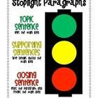 Stoplight Paragraphs, great way to teach paragraph writing. Great anchor charts in website as well Writing Strategies, Writing Lessons, Teaching Writing, Writing Activities, Writing Skills, Writing Ideas, Teaching Ideas, Teaching Paragraphs, Writing Rubrics
