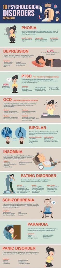 Psychology Disorders, Psychology Facts, Emotion Psychology, Mental And Emotional Health, Mental Health Awareness, Mental Health Nursing, Mental Health Disorders, Mental Health Stigma, Mental Health Counseling