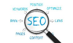 Improve your search engine ranking on Google with these simple tips.