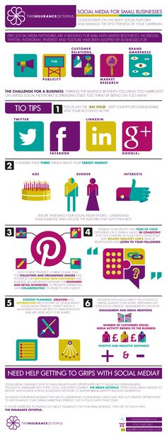 Social Media for Small Businesses | #infographic #marketingonline